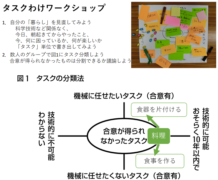171204STF発表者4(江間様)図R